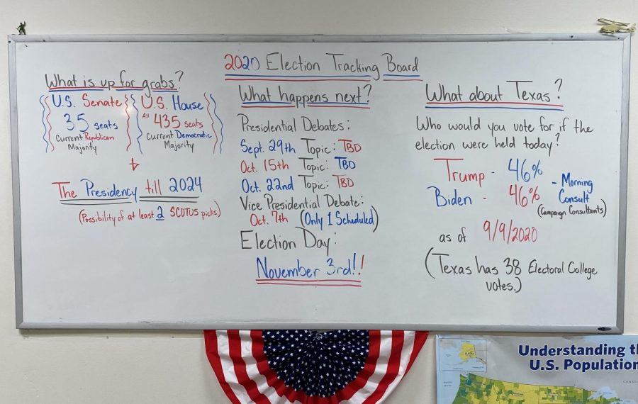 Government teacher Benjamin Baker's whiteboard tracks the 2020 Election.